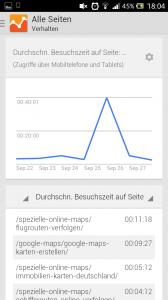 Durchschnittliche Besuchzeit Mobil