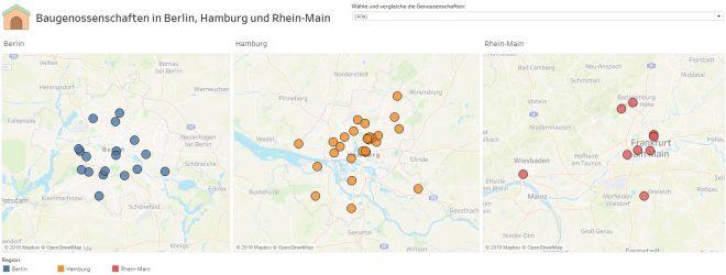 Baugenossenschaften in Berlin, Hamburg und Rhein-Main